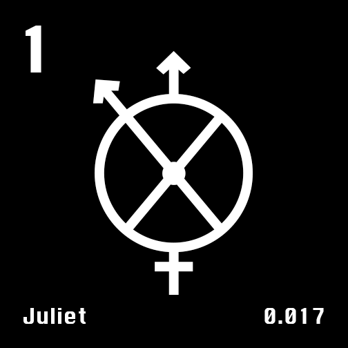 Astronomical Symbol of Uranus' moon Juliet