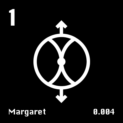 Astronomical Symbol of Uranus' moon Margaret