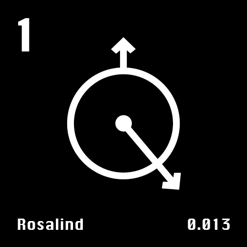 Astronomical Symbol of Uranus' moon Rosalind
