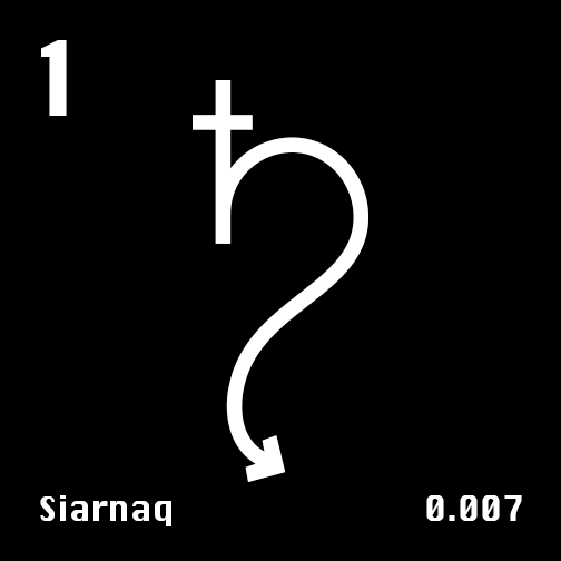 Astronomical Symbol of Saturn's moon Siarnaq